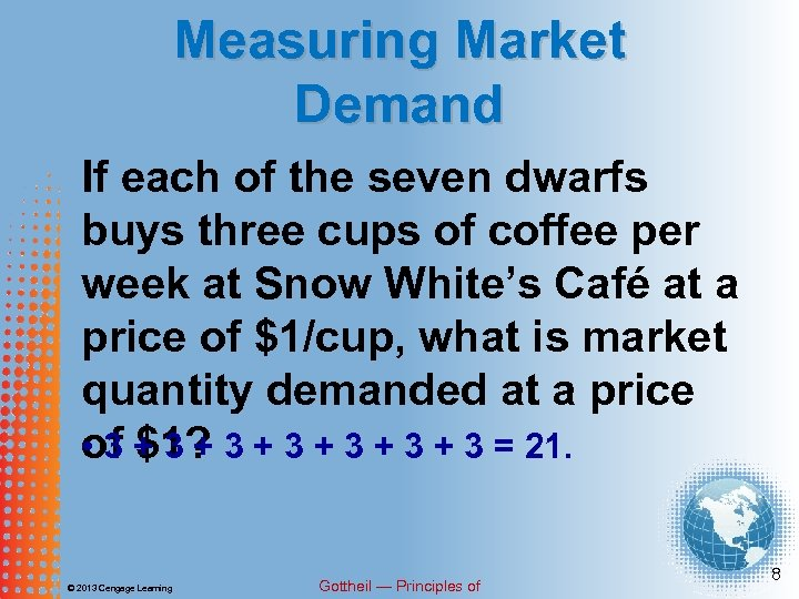 Measuring Market Demand If each of the seven dwarfs buys three cups of coffee