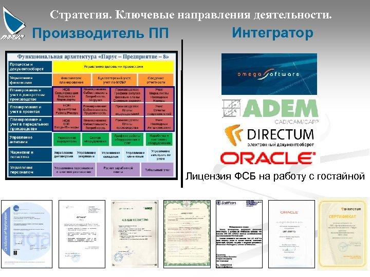 Стратегия. Ключевые направления деятельности. Производитель ПП Интегратор Лицензия ФСБ на работу с гостайной 3