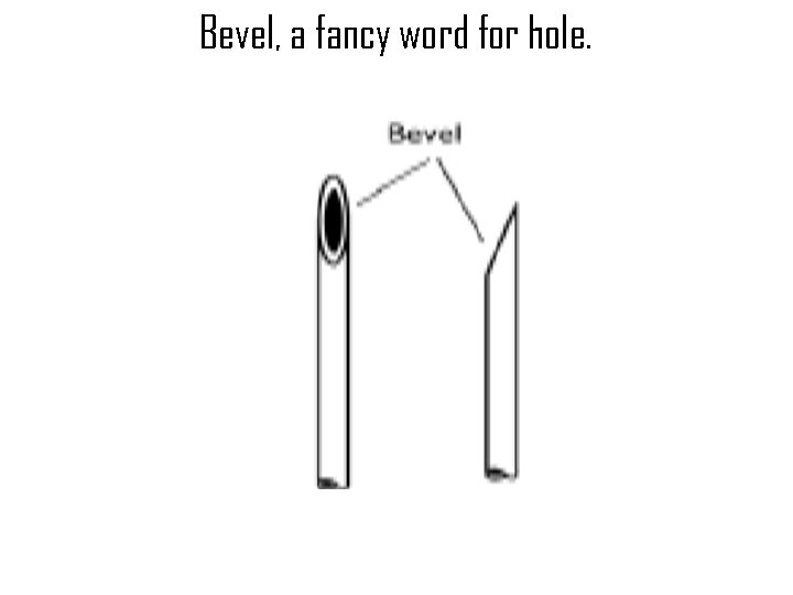 Bevel, a fancy word for hole.