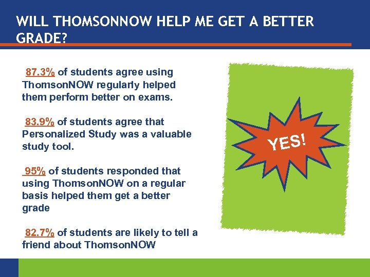 WILL THOMSONNOW HELP ME GET A BETTER GRADE? 87. 3% of students agree using