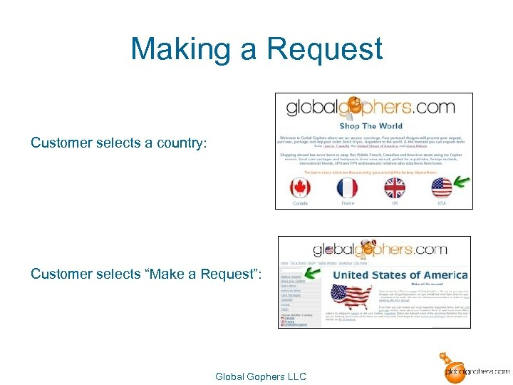 """Making a Request Customer selects a country: Customer selects """"Make a Request"""": Global Gophers"""