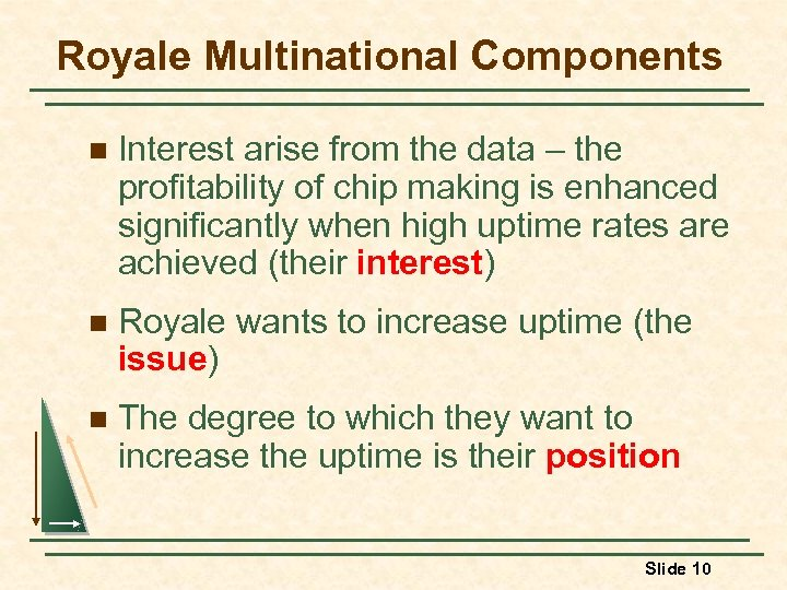 Royale Multinational Components n Interest arise from the data – the profitability of chip