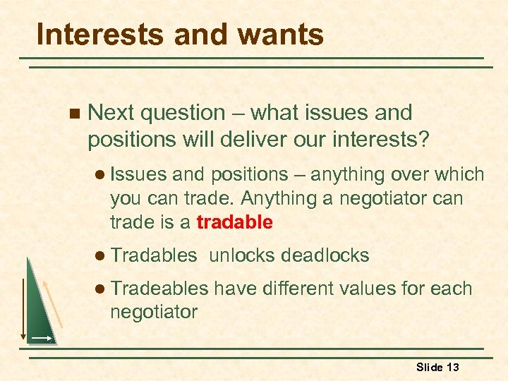 Interests and wants n Next question – what issues and positions will deliver our