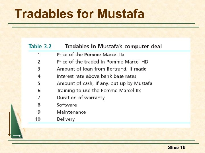 Tradables for Mustafa Slide 15