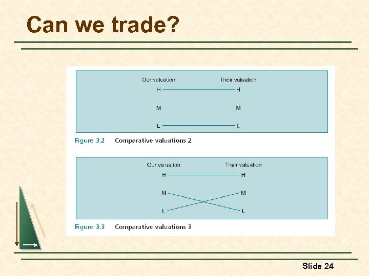 Can we trade? Slide 24