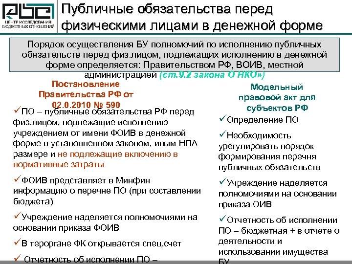 Публичные обязательства перед физическими лицами в денежной форме Порядок осуществления БУ полномочий по исполнению