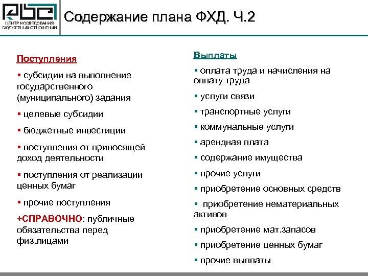 Содержание плана ФХД. Ч. 2 Поступления § субсидии на выполнение государственного (муниципального) задания Выплаты