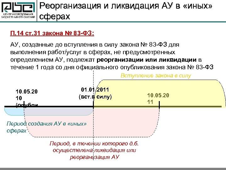 Реорганизация и ликвидация АУ в «иных» сферах П. 14 ст. 31 закона № 83