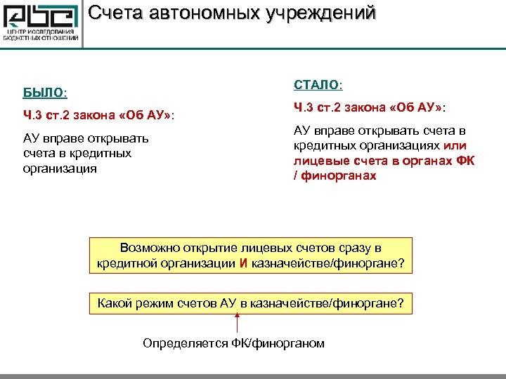 Счета автономных учреждений СТАЛО: БЫЛО: Ч. 3 ст. 2 закона «Об АУ» : АУ