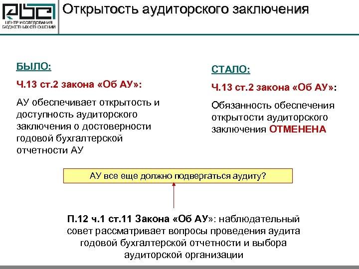 Открытость аудиторского заключения БЫЛО: СТАЛО: Ч. 13 ст. 2 закона «Об АУ» : АУ