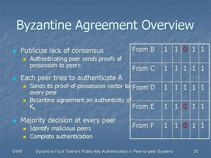 Byzantine Agreement Overview n Publicize lack of consensus n n 1 1 0 1