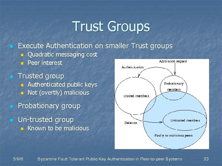 Trust Groups n Execute Authentication on smaller Trust groups n n n Quadratic messaging