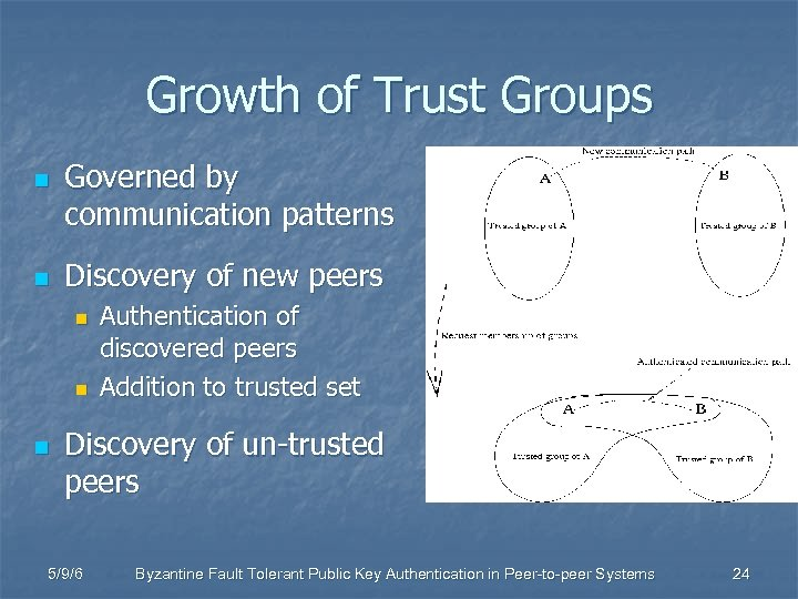 Growth of Trust Groups n n Governed by communication patterns Discovery of new peers