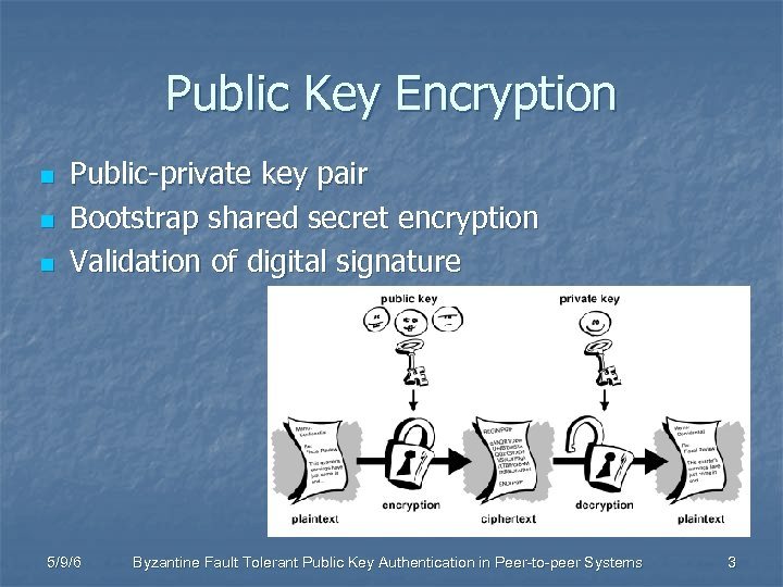 Public Key Encryption n Public-private key pair Bootstrap shared secret encryption Validation of digital