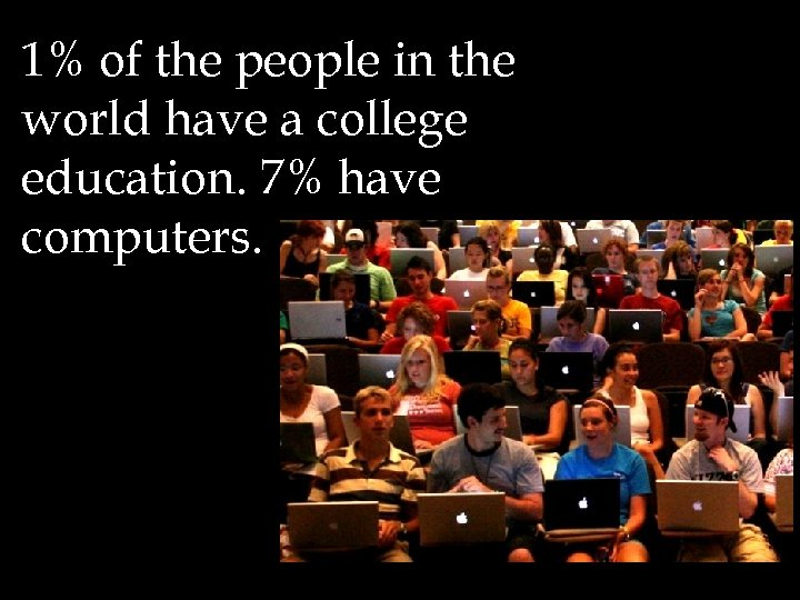 1% of the people in the world have a college education. 7% have computers.