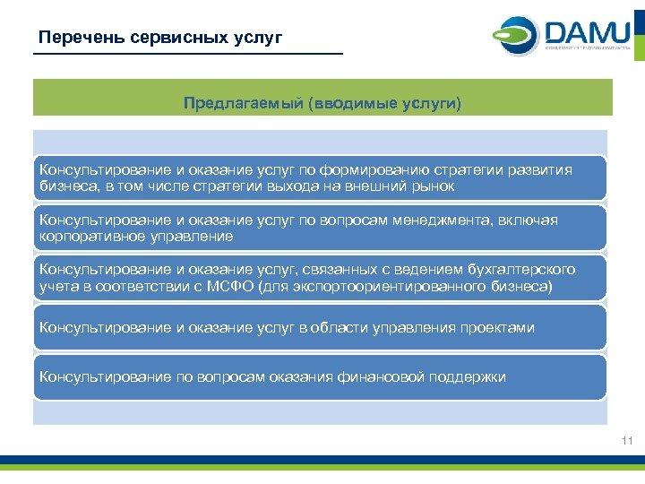 Перечень сервисных услуг Предлагаемый (вводимые услуги) Консультирование и оказание услуг по формированию стратегии развития