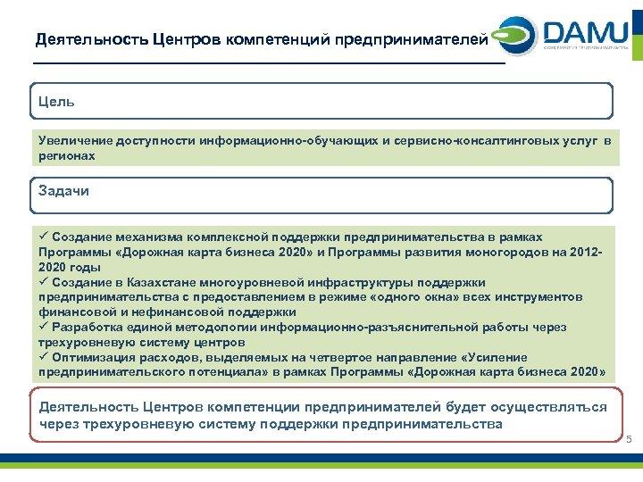 Деятельность Центров компетенций предпринимателей Цель Увеличение доступности информационно-обучающих и сервисно-консалтинговых услуг в регионах Задачи