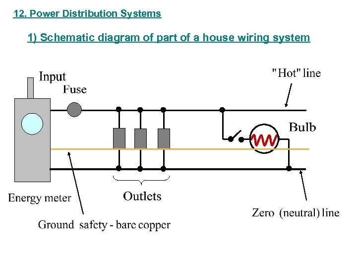 12. Power Distribution Systems 1) Schematic diagram of part of a house wiring system