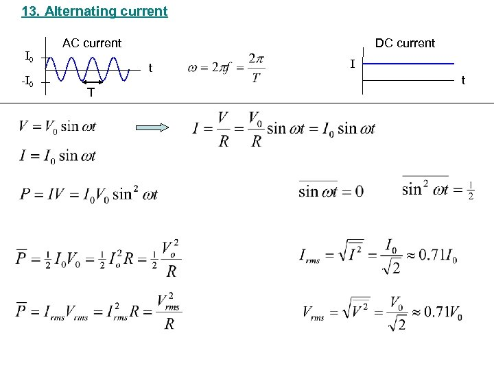 13. Alternating current I 0 -I 0 AC current DC current t T I