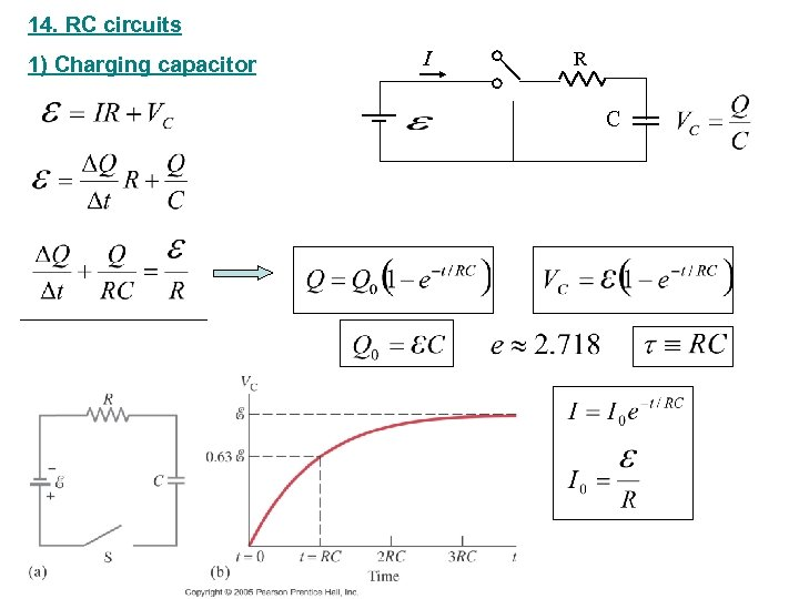 14. RC circuits 1) Charging capacitor I R C