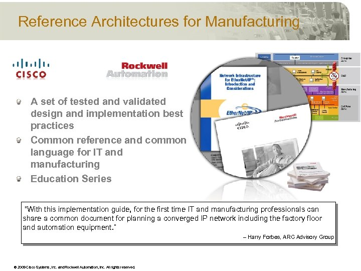 Reference Architectures for Manufacturing A set of tested and validated design and implementation best