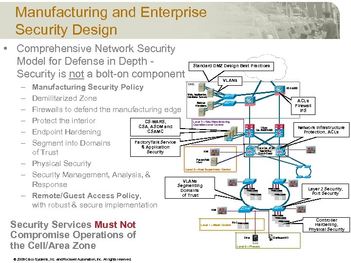 Manufacturing and Enterprise Security Design • Comprehensive Network Security Model for Defense in Depth