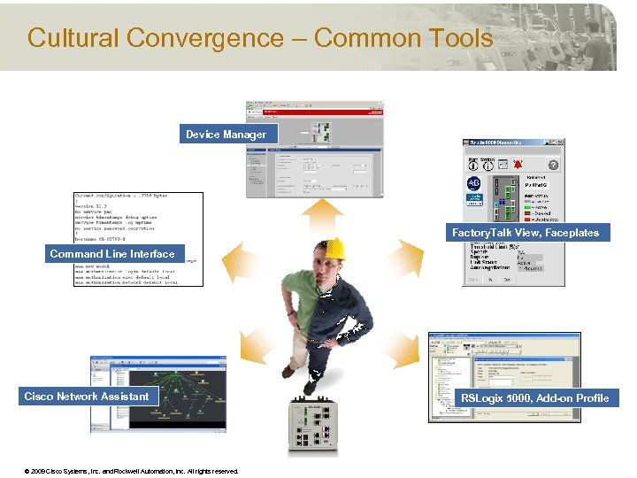 Cultural Convergence – Common Tools Device Manager Factory. Talk View, Faceplates Command Line Interface