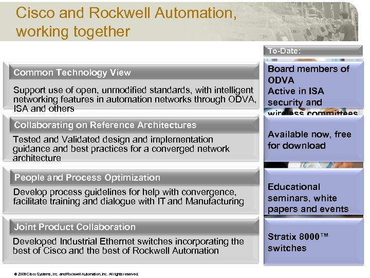 Cisco and Rockwell Automation, working together To-Date: Common Technology View Support use of open,