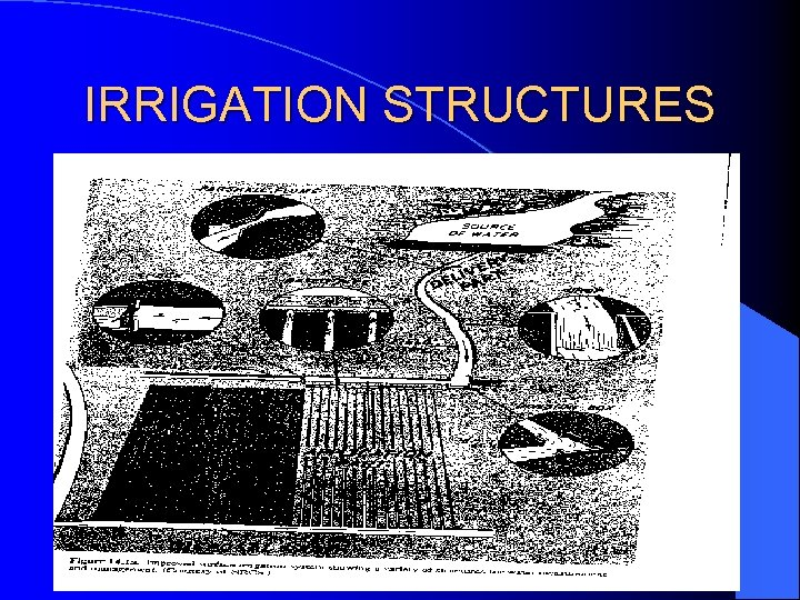 IRRIGATION STRUCTURES