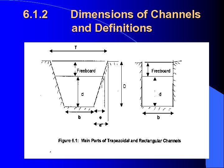 6. 1. 2 Dimensions of Channels and Definitions