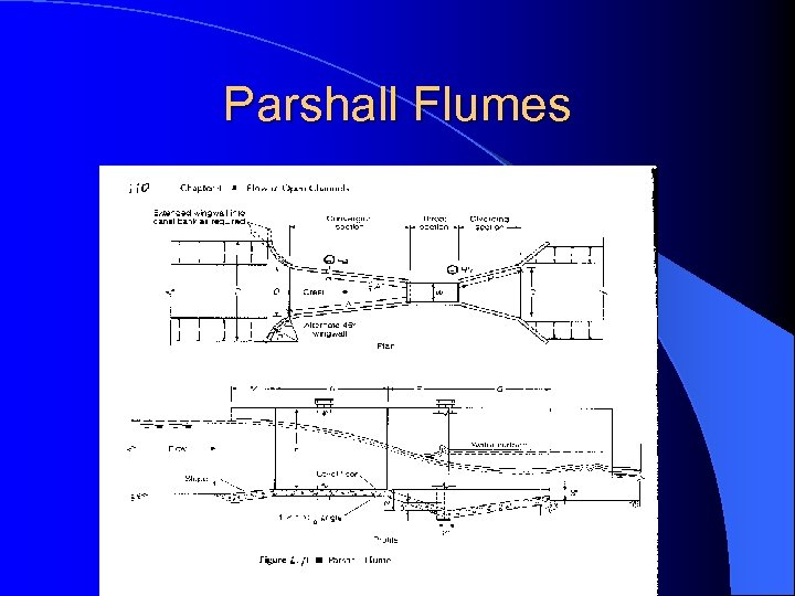 Parshall Flumes