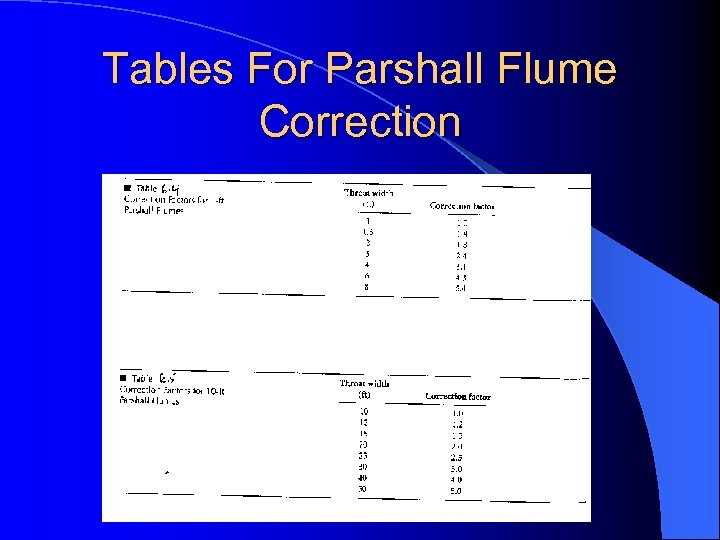 Tables For Parshall Flume Correction