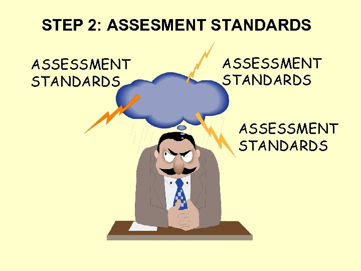 STEP 2: ASSESMENT STANDARDS ASSESSMENT STANDARDS