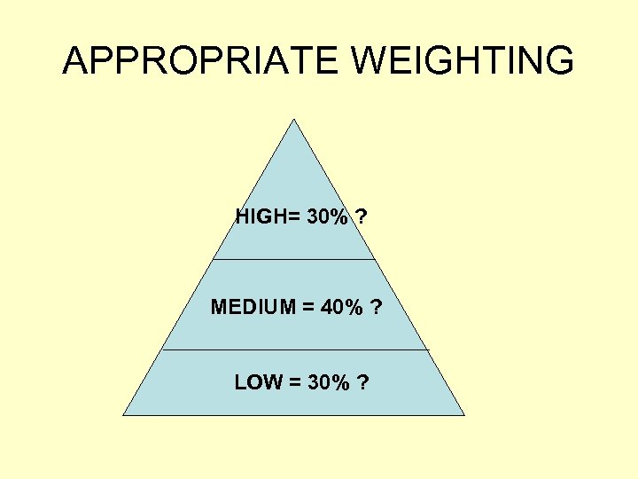 APPROPRIATE WEIGHTING HIGH= 30% ? MEDIUM = 40% ? LOW = 30% ?