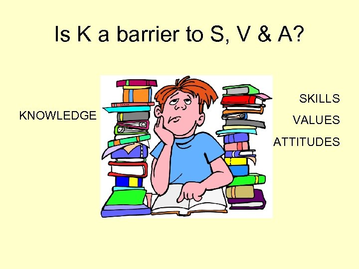 Is K a barrier to S, V & A? SKILLS KNOWLEDGE VALUES ATTITUDES