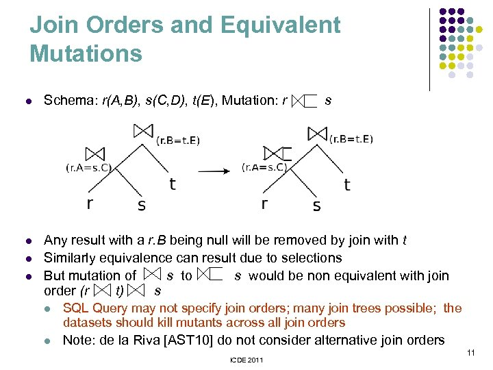 Join Orders and Equivalent Mutations l Schema: r(A, B), s(C, D), t(E), Mutation: r