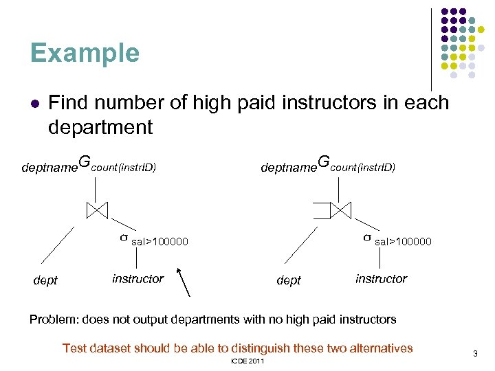 Example l Find number of high paid instructors in each department deptname. Gcount(instr. ID)
