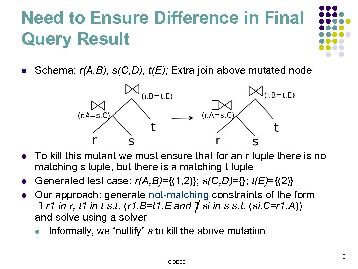 Need to Ensure Difference in Final Query Result l Schema: r(A, B), s(C, D),