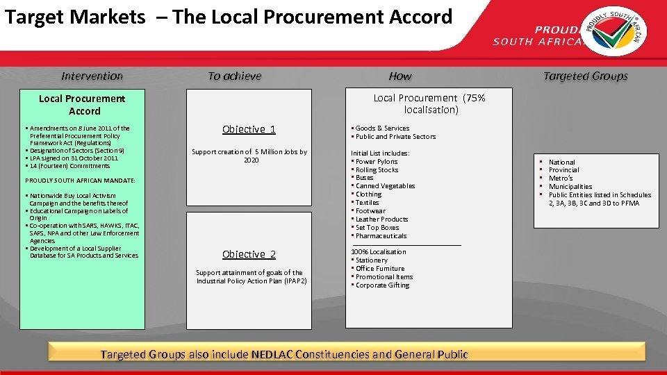 Target Markets – The Local Procurement Accord Intervention To achieve Objective 1 § Goods