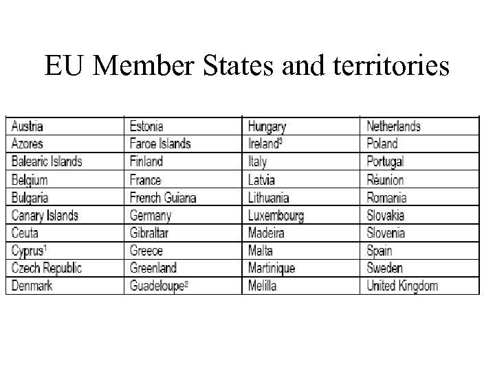 EU Member States and territories