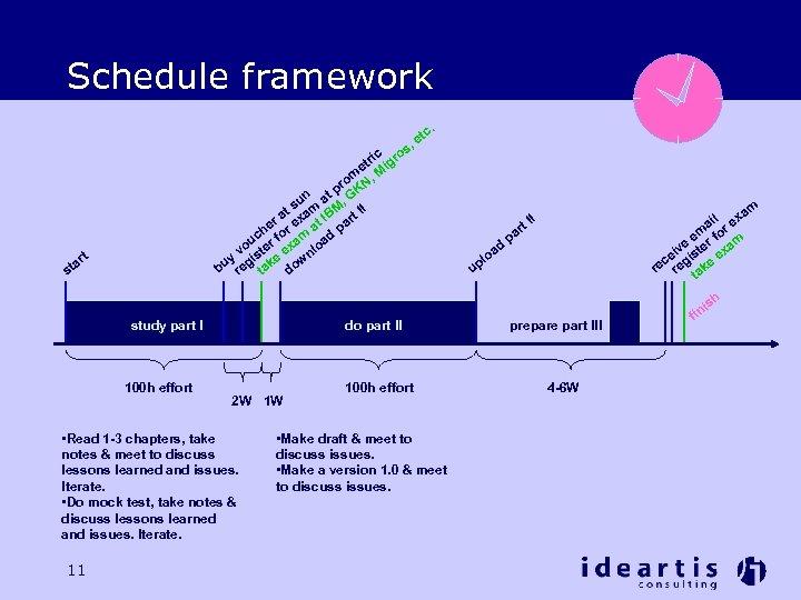 Schedule framework c. a st c os tri igr e M om N, r