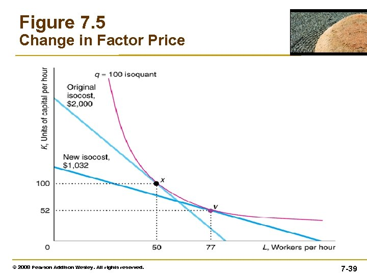 Figure 7. 5 Change in Factor Price © 2008 Pearson Addison Wesley. All rights
