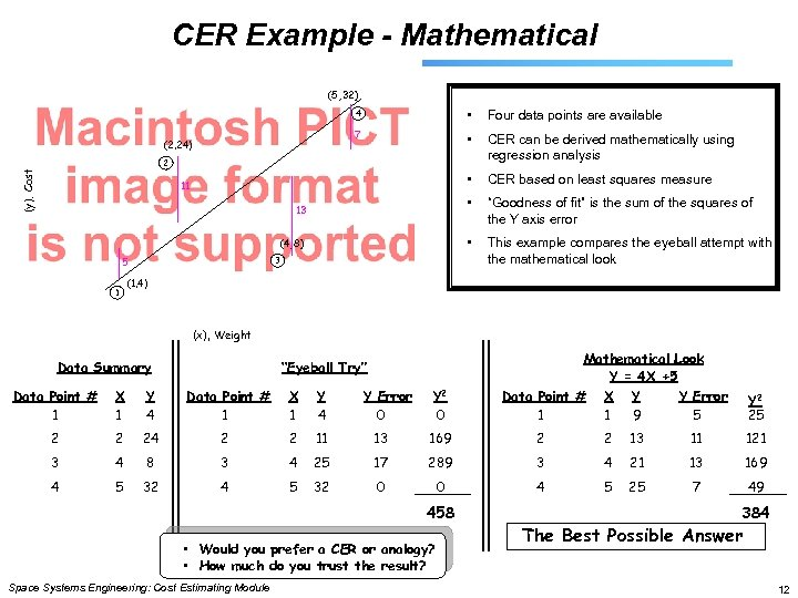 CER Example - Mathematical (5, 32) 4 Four data points are available 7 •