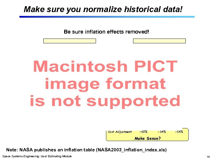 Make sure you normalize historical data! Be sure inflation effects removed! Cost Adjustment ~60%