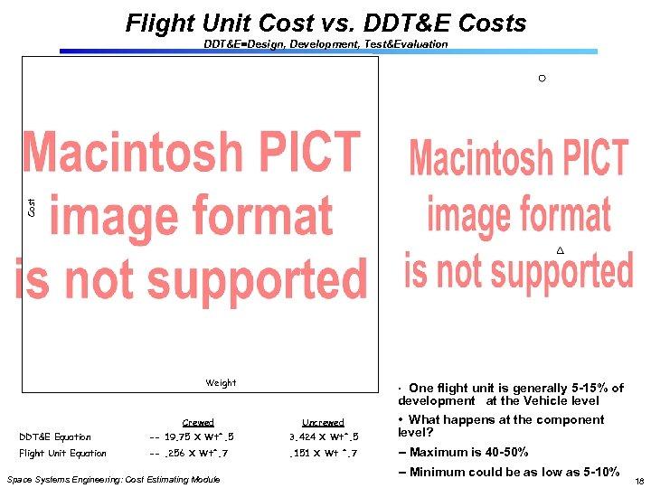 Flight Unit Cost vs. DDT&E Costs Cost DDT&E=Design, Development, Test&Evaluation Weight One flight unit