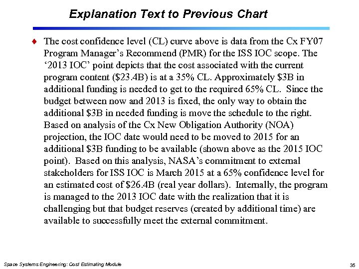 Explanation Text to Previous Chart The cost confidence level (CL) curve above is data