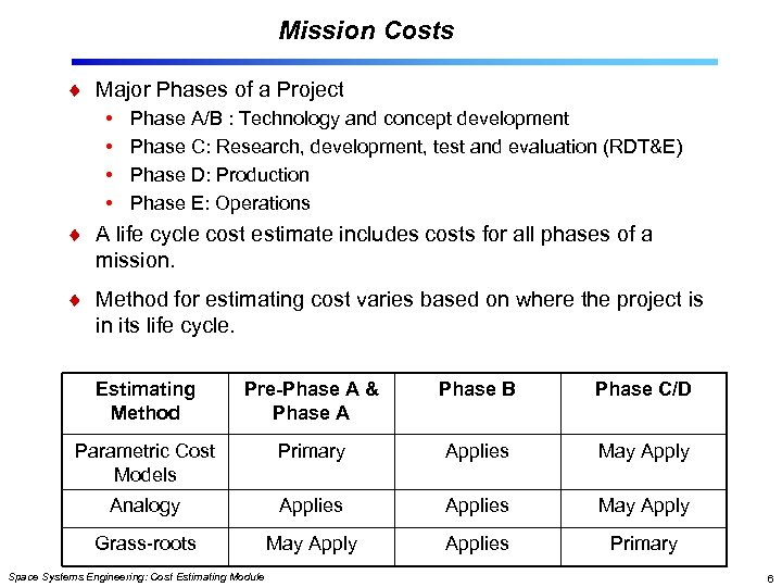 Mission Costs Major Phases of a Project • • Phase A/B : Technology and