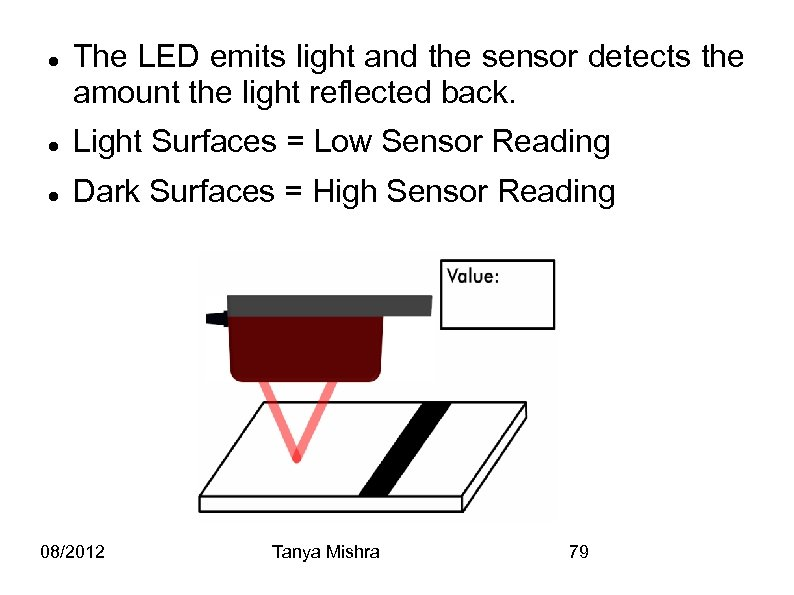 The LED emits light and the sensor detects the amount the light reflected
