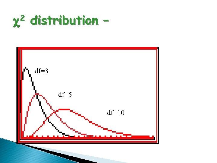 c 2 distribution – df=3 df=5 df=10
