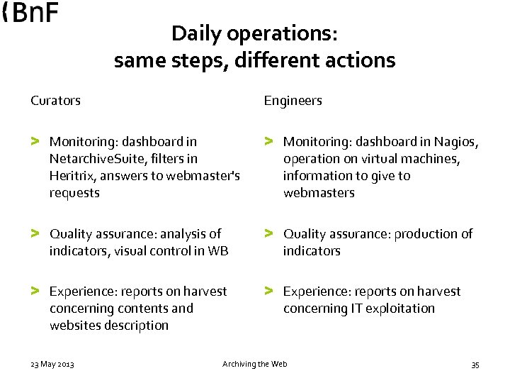 Daily operations: same steps, different actions Curators Engineers > Monitoring: dashboard in Netarchive. Suite,